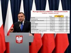 Polscy posłowie i senatorowie dostaną podwyżki sięgające nawet 75% - prezydent Duda podpisał rozporządzenie